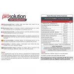 prosolution-pills-back